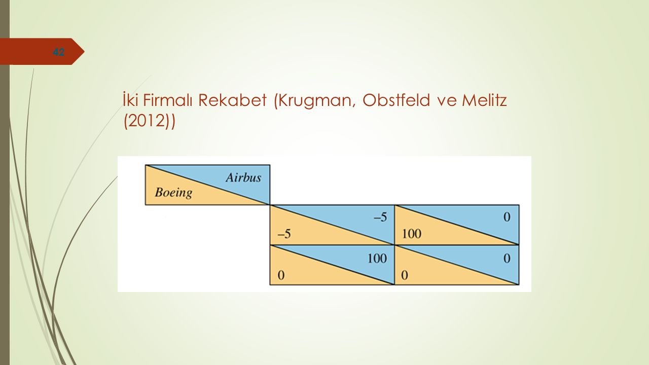 İki Firmalı Rekabet (Krugman, Obstfeld ve Melitz (2012))