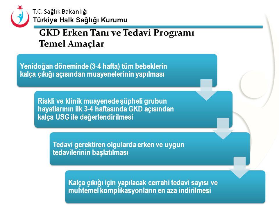 GKD Erken Tanı ve Tedavi Programı Temel Amaçlar