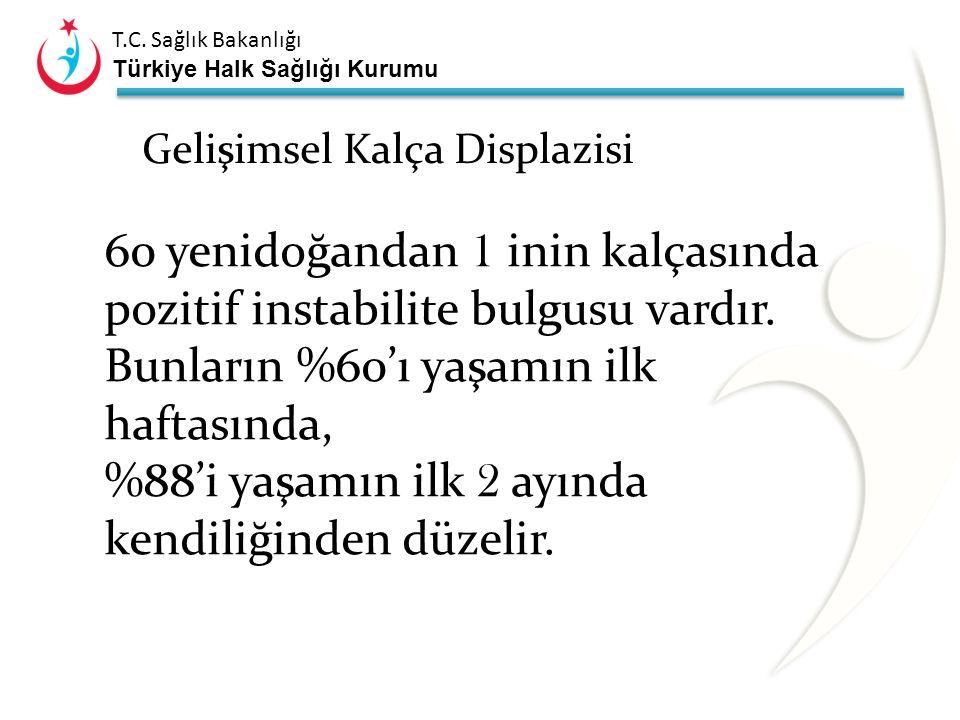 60 yenidoğandan 1 inin kalçasında pozitif instabilite bulgusu vardır.