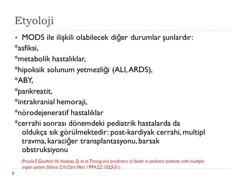 Etyoloji MODS ile ilişkili olabilecek diğer durumlar şunlardır: