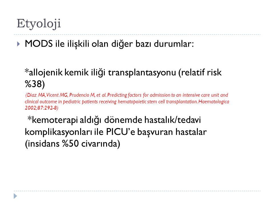 Etyoloji MODS ile ilişkili olan diğer bazı durumlar: