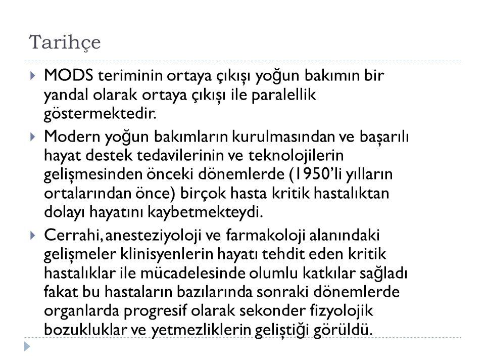 Tarihçe MODS teriminin ortaya çıkışı yoğun bakımın bir yandal olarak ortaya çıkışı ile paralellik göstermektedir.