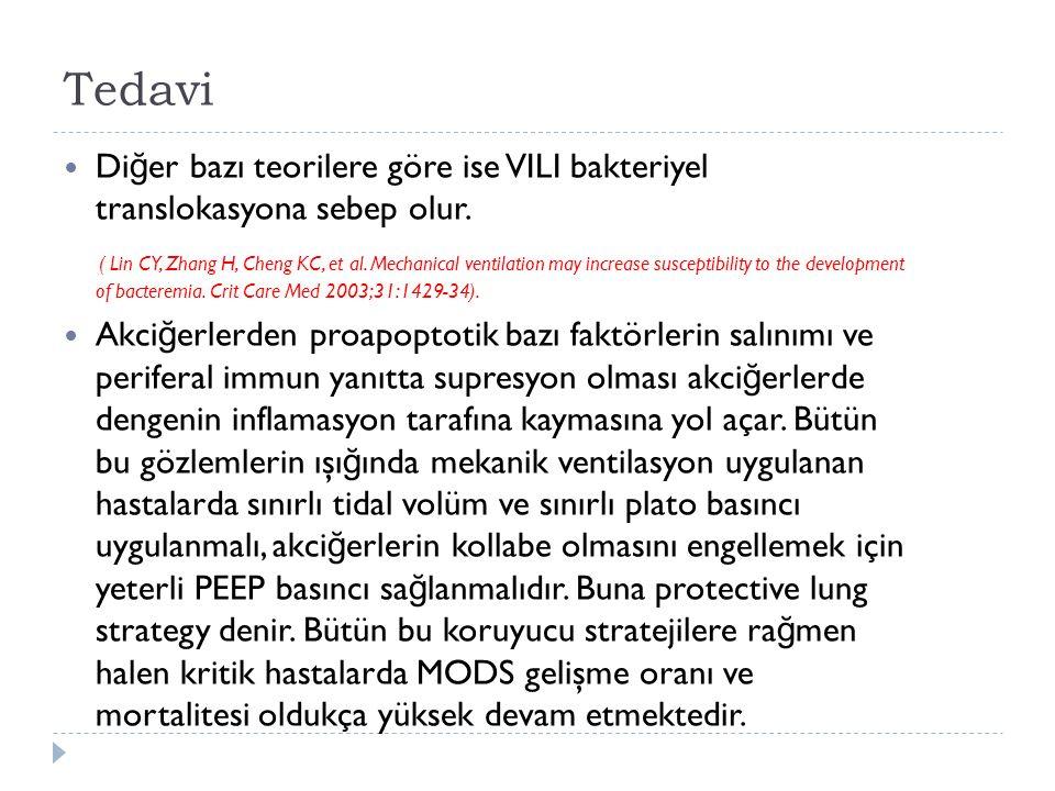 Tedavi Diğer bazı teorilere göre ise VILI bakteriyel translokasyona sebep olur.