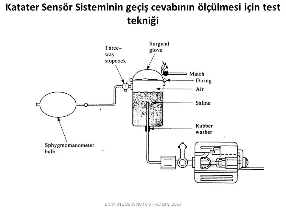 Katater Sensör Sisteminin geçiş cevabının ölçülmesi için test tekniği