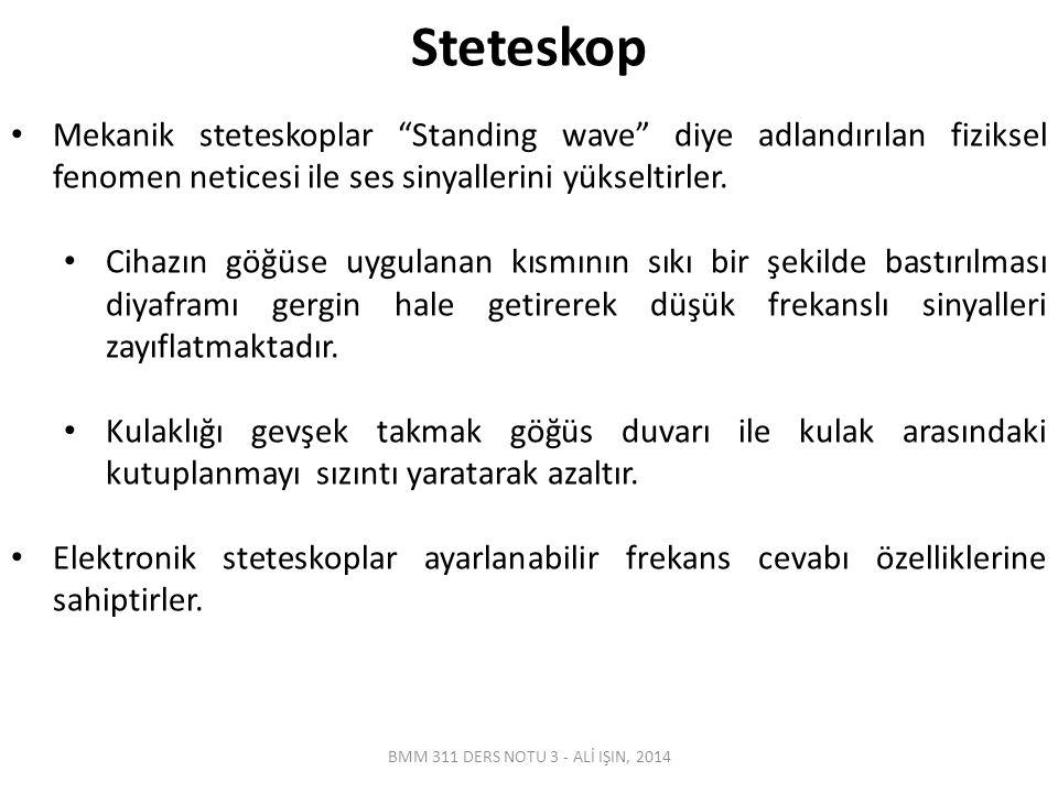 Steteskop Mekanik steteskoplar Standing wave diye adlandırılan fiziksel fenomen neticesi ile ses sinyallerini yükseltirler.