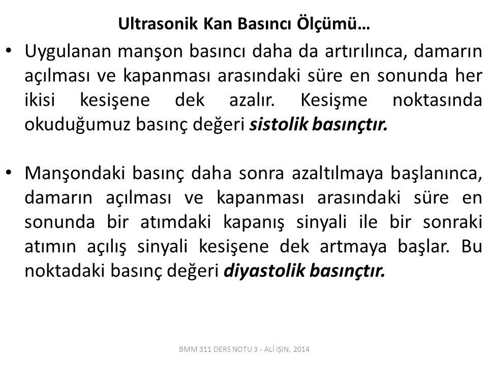 Ultrasonik Kan Basıncı Ölçümü…