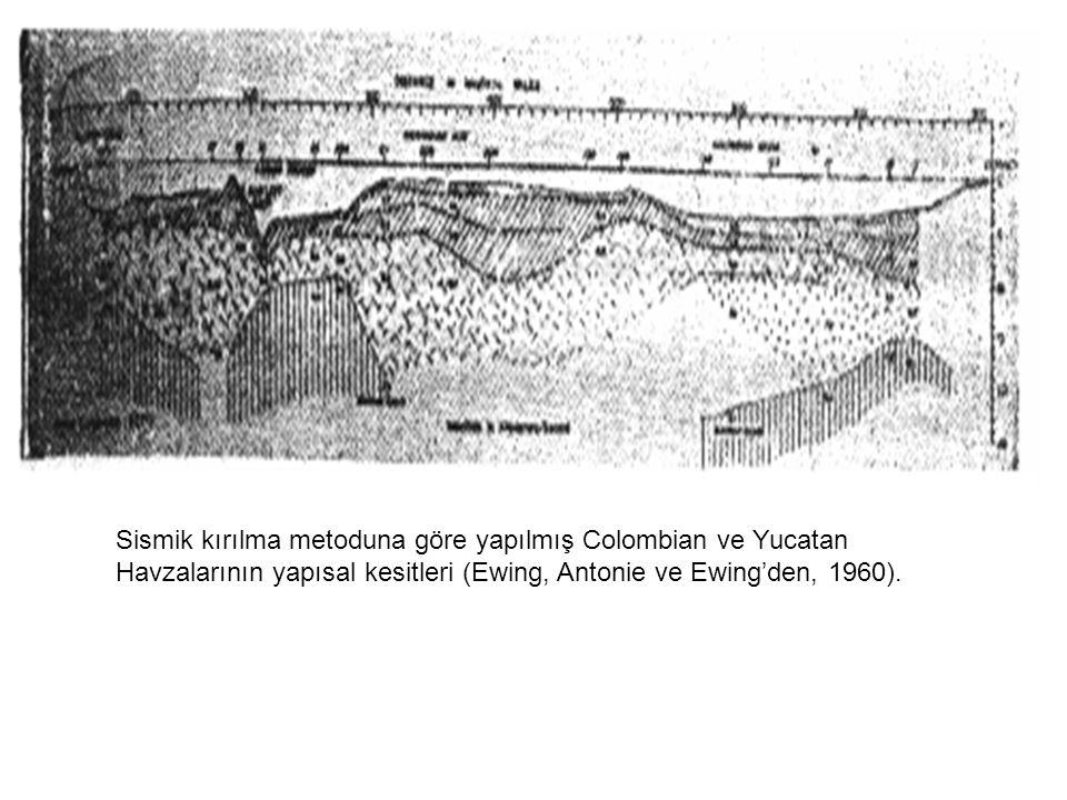 Sismik kırılma metoduna göre yapılmış Colombian ve Yucatan