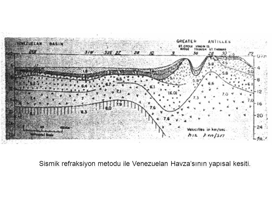 Sismik refraksiyon metodu ile Venezuelan Havza'sının yapısal kesiti.