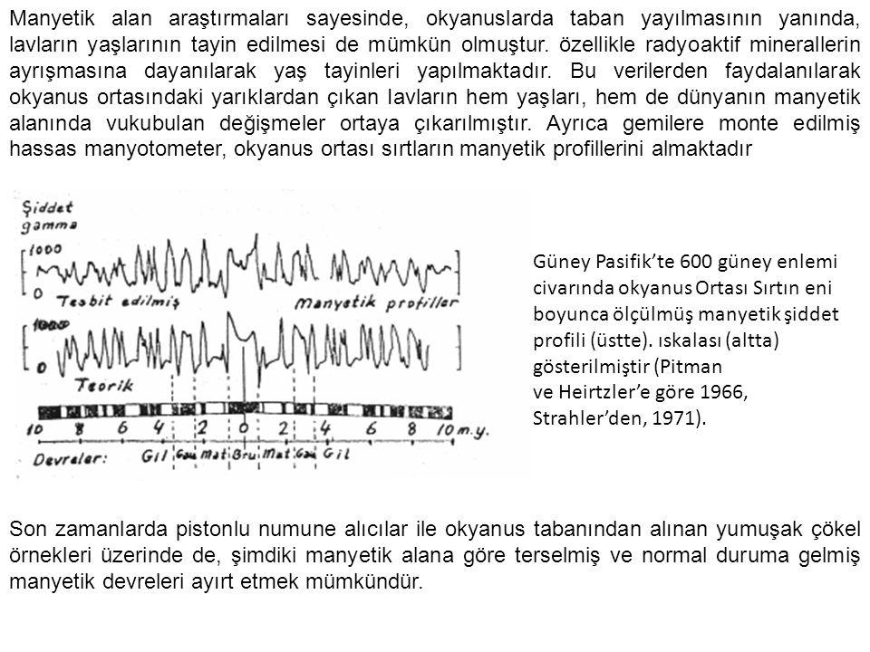Manyetik alan araştırmaları sayesinde, okyanuslarda taban yayılmasının yanında, lavların yaşlarının tayin edilmesi de mümkün olmuştur. özellikle radyoaktif minerallerin ayrışmasına dayanılarak yaş tayinleri yapılmaktadır. Bu verilerden faydalanılarak okyanus ortasındaki yarıklardan çıkan Iavların hem yaşları, hem de dünyanın manyetik alanında vukubulan değişmeler ortaya çıkarılmıştır. Ayrıca gemilere monte edilmiş hassas manyotometer, okyanus ortası sırtların manyetik profillerini almaktadır