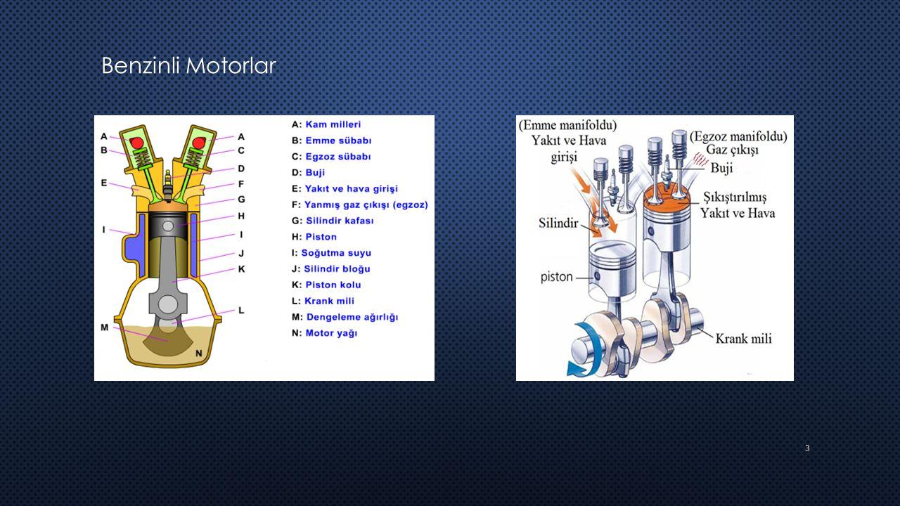 Benzinli Motorlar