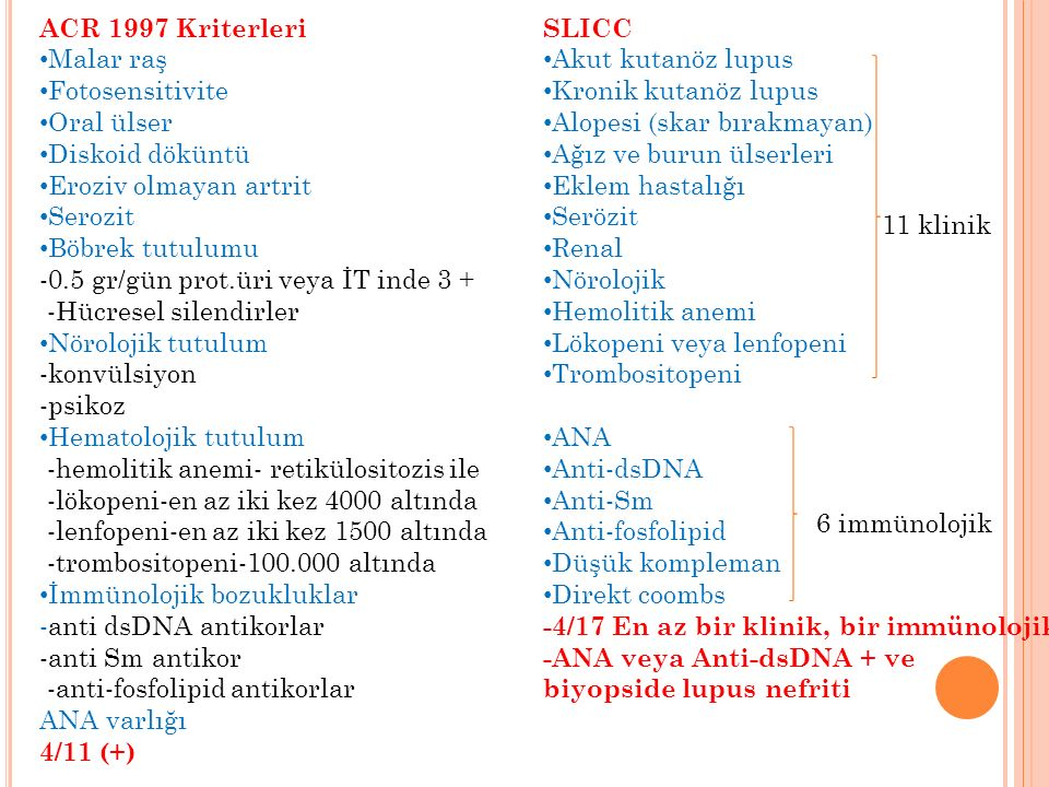 ACR 1997 Kriterleri Malar raş. Fotosensitivite. Oral ülser. Diskoid döküntü. Eroziv olmayan artrit.
