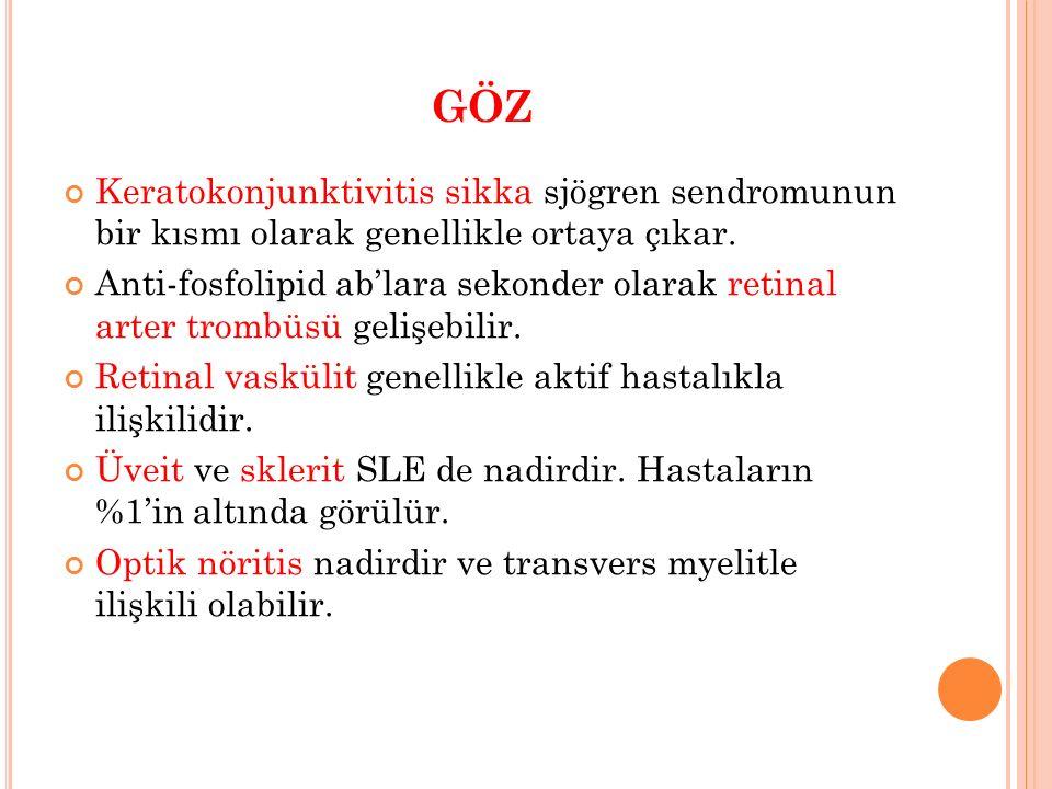 GÖZ Keratokonjunktivitis sikka sjögren sendromunun bir kısmı olarak genellikle ortaya çıkar.
