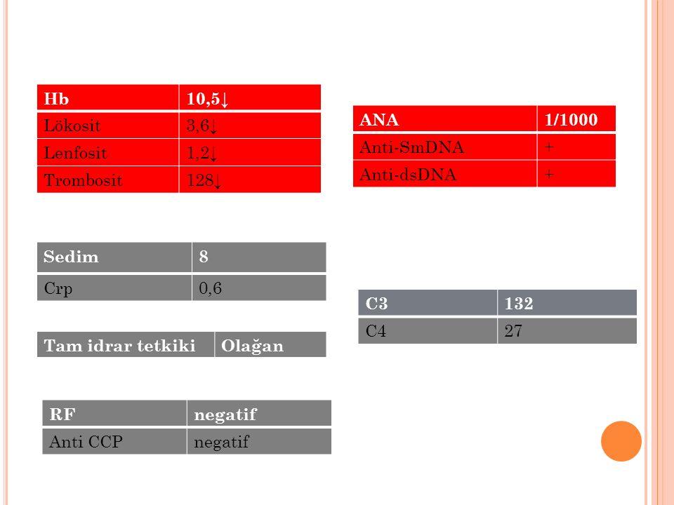 Hb 10,5↓ Lökosit 3,6↓ Lenfosit 1,2↓ Trombosit 128↓ ANA 1/1000
