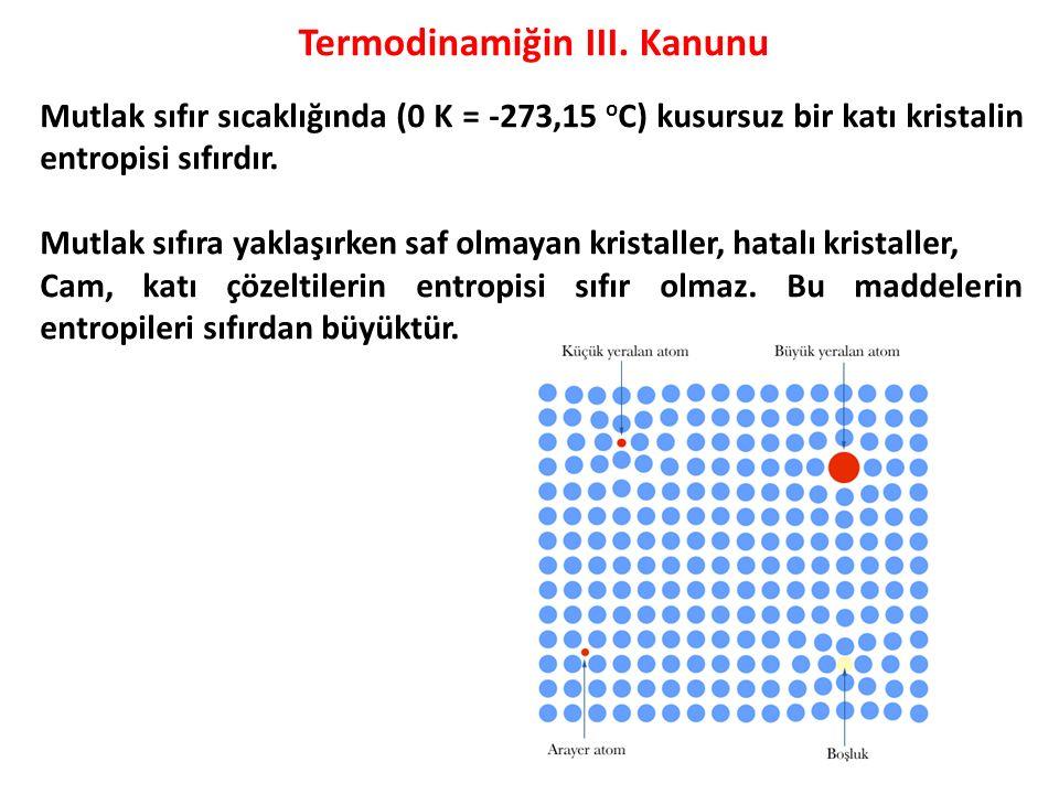 Termodinamiğin III. Kanunu