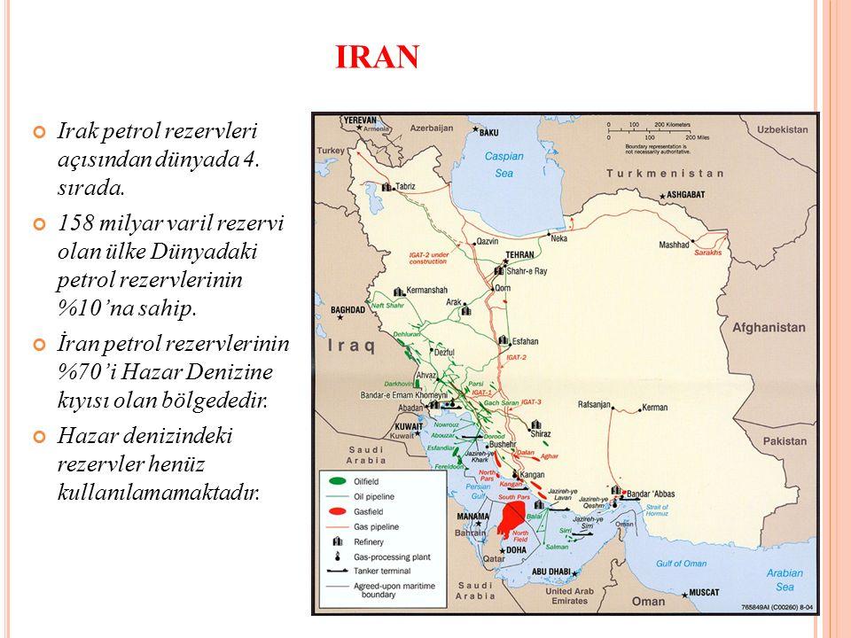 iran Irak petrol rezervleri açısından dünyada 4. sırada.