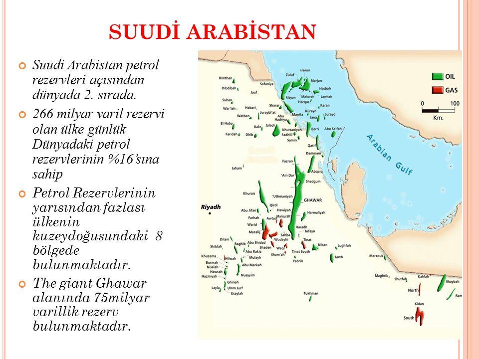 SUUDİ ARABİSTAN Suudi Arabistan petrol rezervleri açısından dünyada 2. sırada.