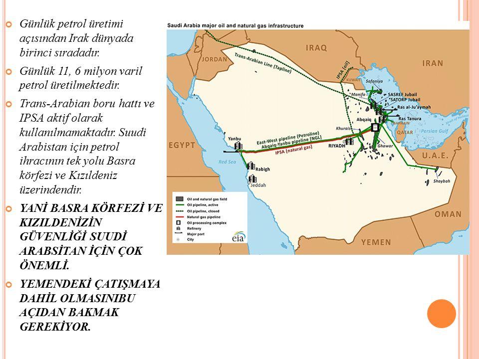 Günlük petrol üretimi açısından Irak dünyada birinci sıradadır.
