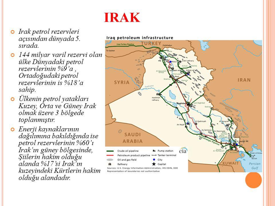IRAK Irak petrol rezervleri açısından dünyada 5. sırada.