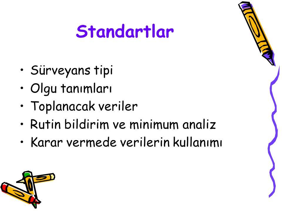 Standartlar Sürveyans tipi Olgu tanımları Toplanacak veriler