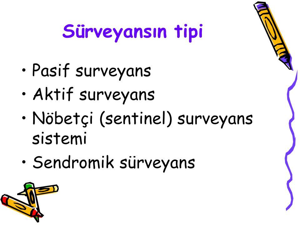 Sürveyansın tipi Pasif surveyans Aktif surveyans