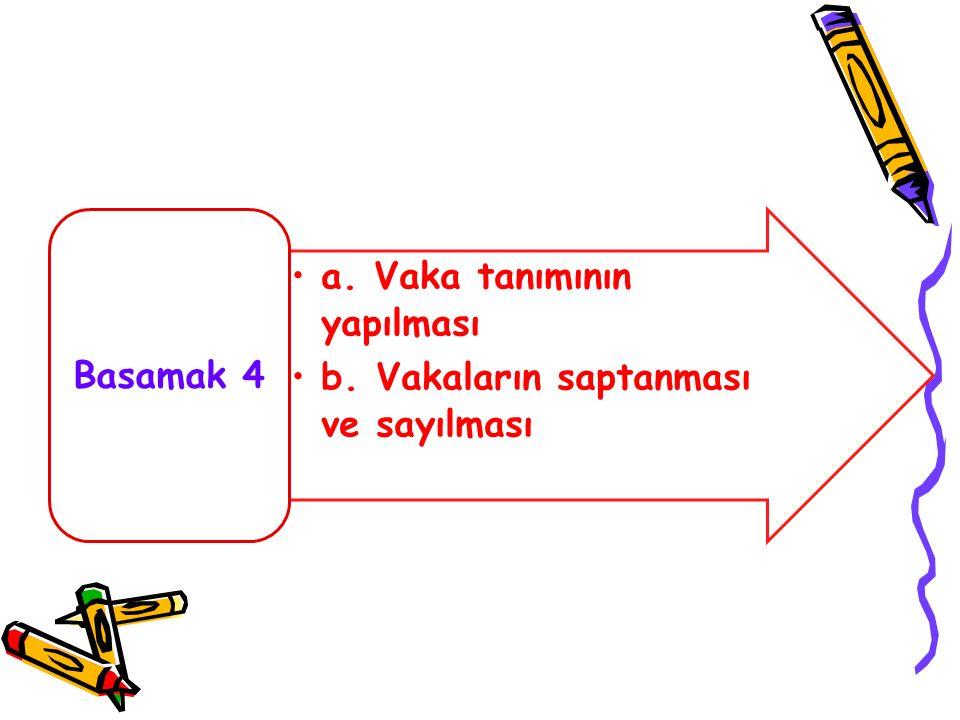 Basamak 4 a. Vaka tanımının yapılması b. Vakaların saptanması ve sayılması