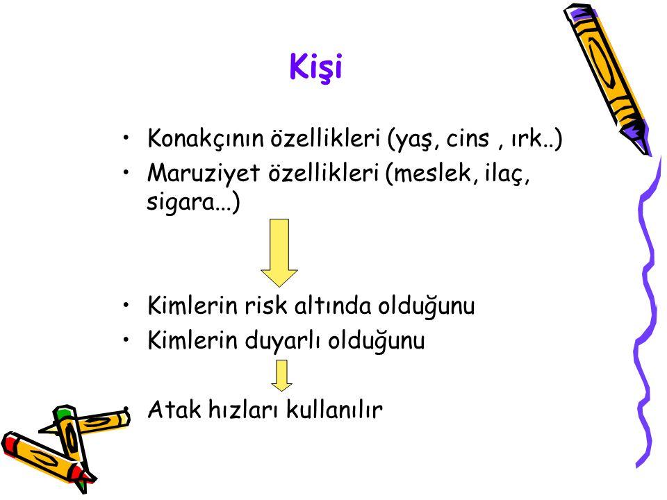 Kişi Konakçının özellikleri (yaş, cins , ırk..)