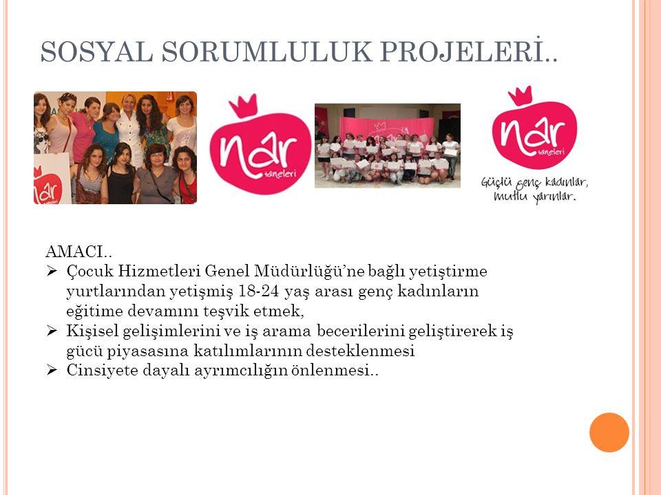 SOSYAL SORUMLULUK PROJELERİ..