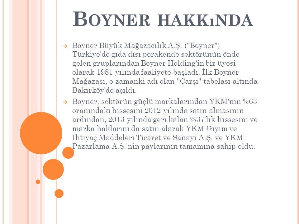 Boyner hakkında