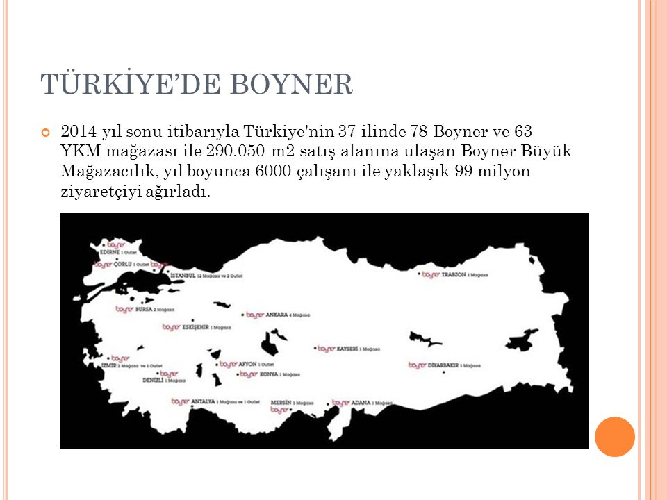 TÜRKİYE'DE BOYNER