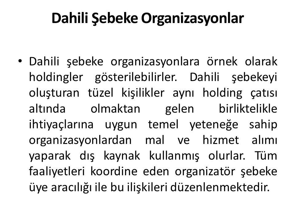 Dahili Şebeke Organizasyonlar