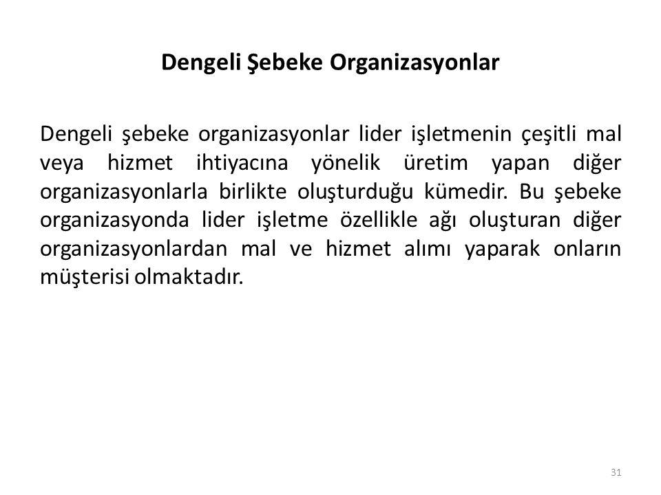 Dengeli Şebeke Organizasyonlar