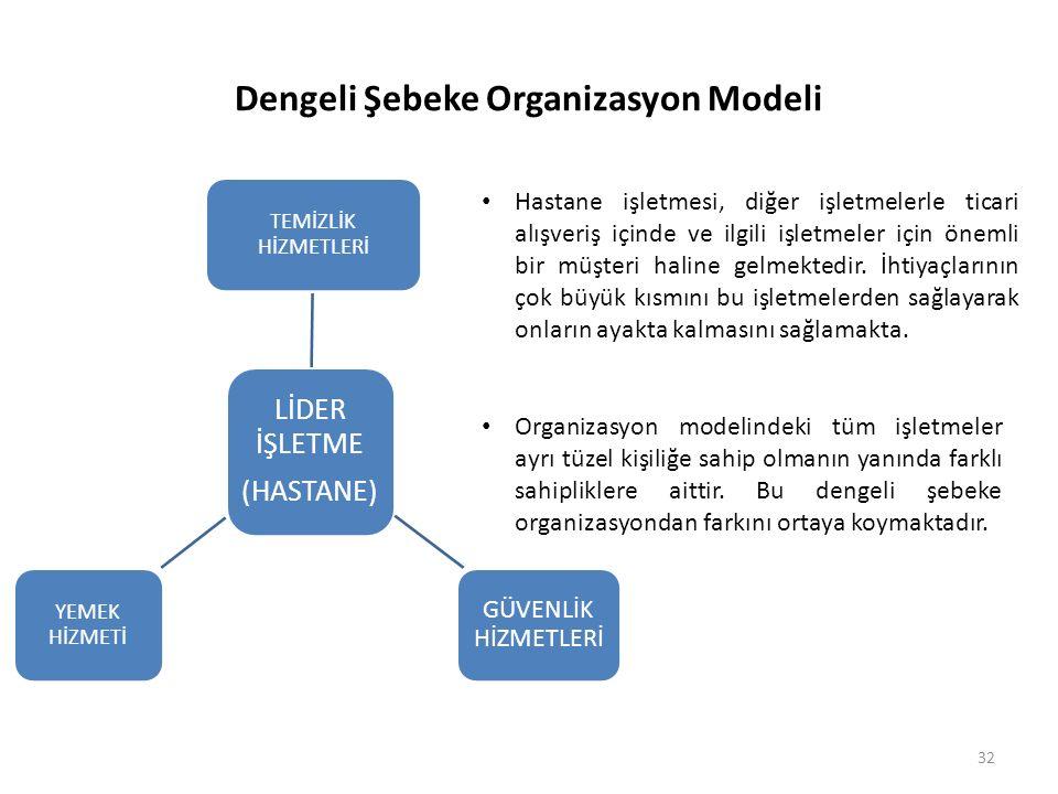 Dengeli Şebeke Organizasyon Modeli