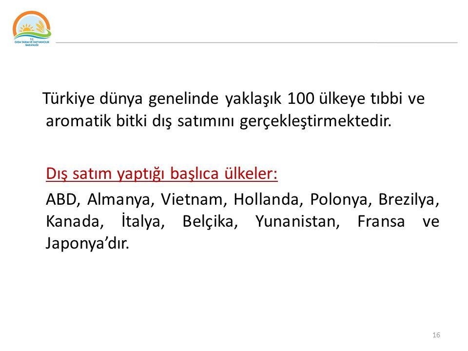 Türkiye dünya genelinde yaklaşık 100 ülkeye tıbbi ve aromatik bitki dış satımını gerçekleştirmektedir.