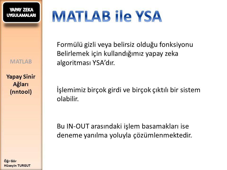 MATLAB ile YSA Formülü gizli veya belirsiz olduğu fonksiyonu