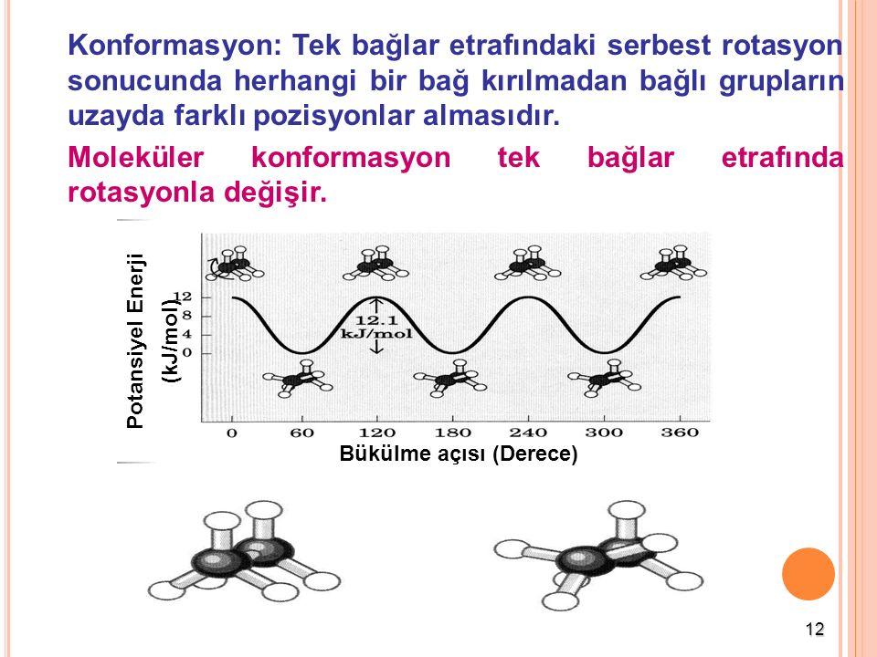 Potansiyel Enerji (kJ/mol) Bükülme açısı (Derece)