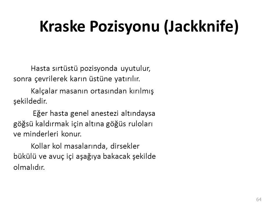 Kraske Pozisyonu (Jackknife)