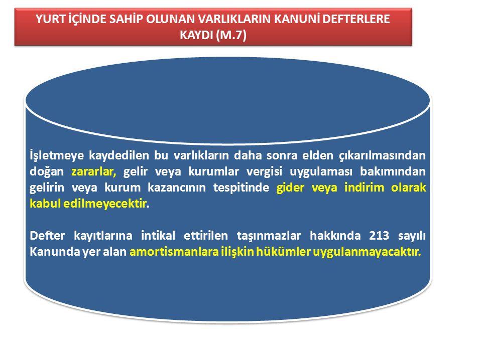 YURT İÇİNDE SAHİP OLUNAN VARLIKLARIN KANUNİ DEFTERLERE KAYDI (M.7)