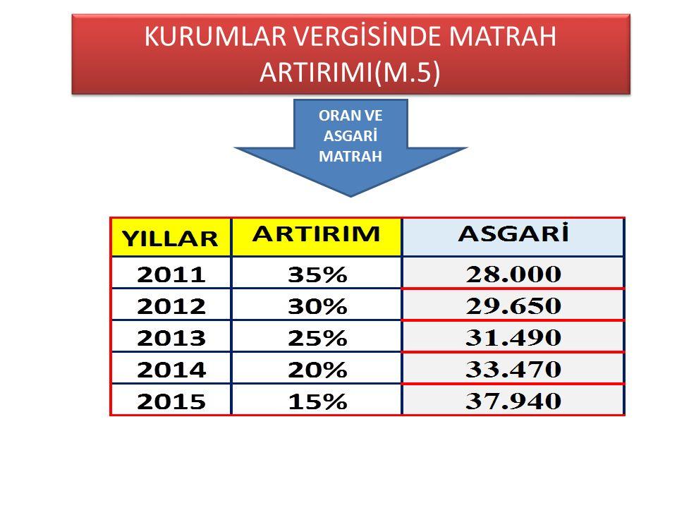 KURUMLAR VERGİSİNDE MATRAH ARTIRIMI(M.5)
