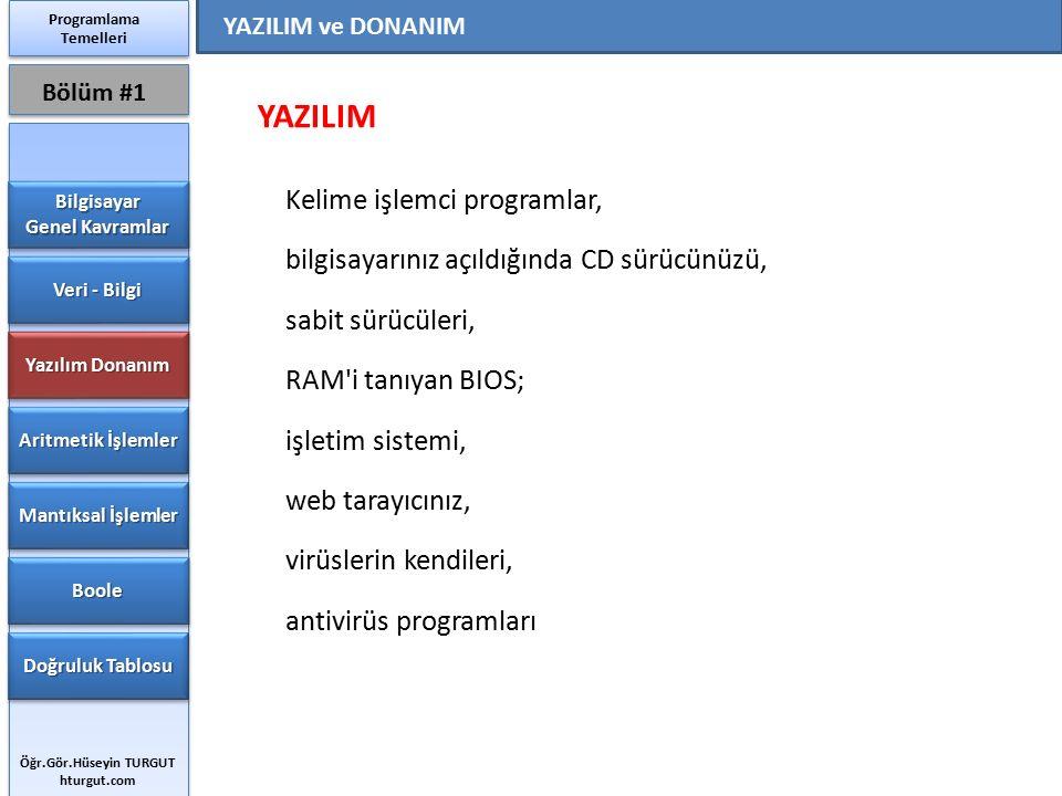 YAZILIM Kelime işlemci programlar,
