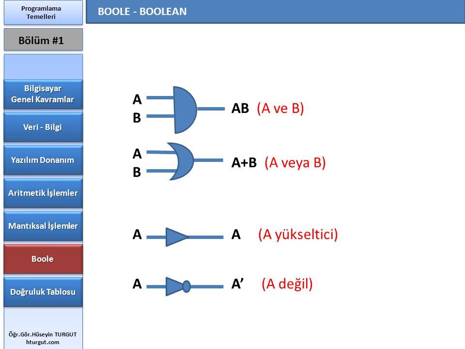 A B AB (A ve B) A B A+B (A veya B) A A (A yükseltici) A A' (A değil)