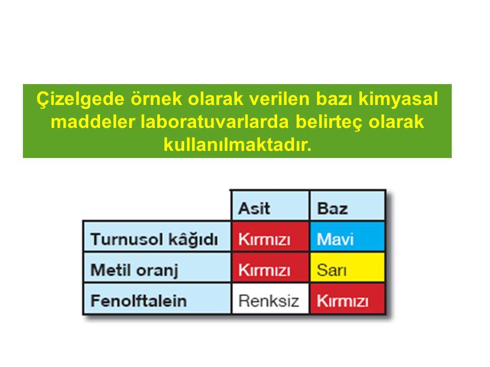 Çizelgede örnek olarak verilen bazı kimyasal maddeler laboratuvarlarda belirteç olarak kullanılmaktadır.