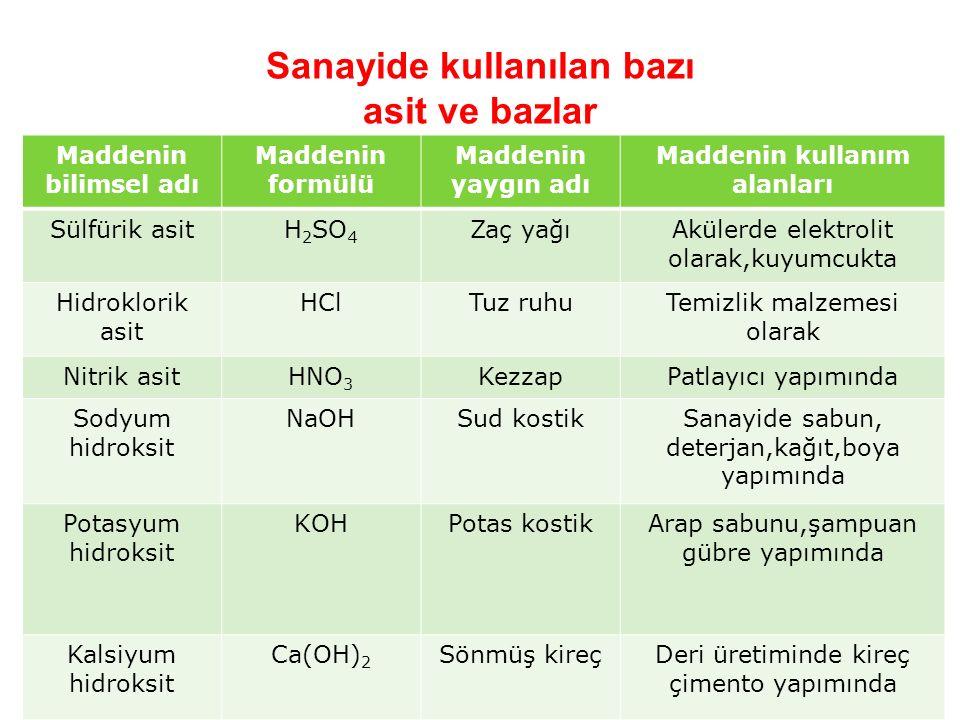 Sanayide kullanılan bazı Maddenin kullanım alanları