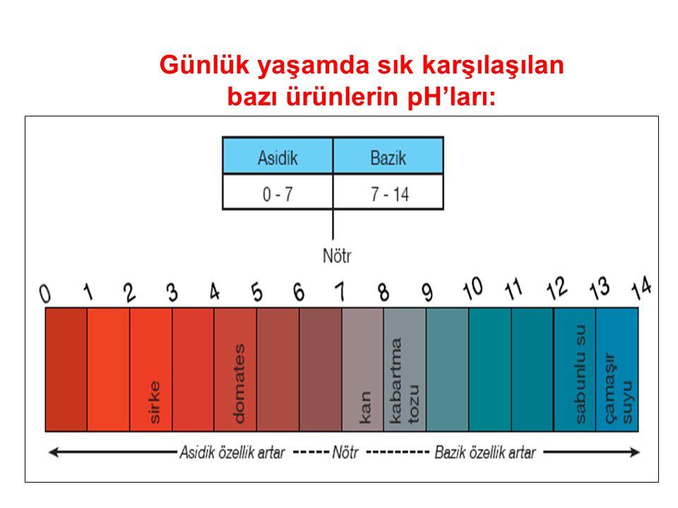Günlük yaşamda sık karşılaşılan bazı ürünlerin pH'ları: