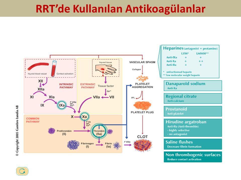 RRT'de Kullanılan Antikoagülanlar