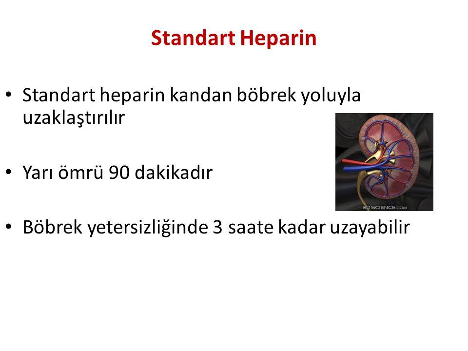 Standart Heparin Standart heparin kandan böbrek yoluyla uzaklaştırılır