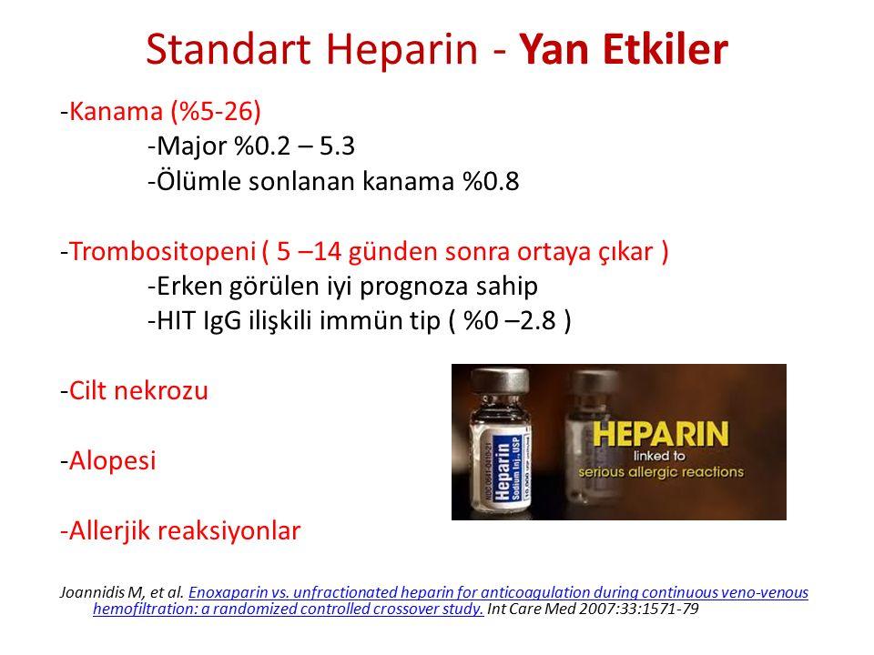 Standart Heparin - Yan Etkiler