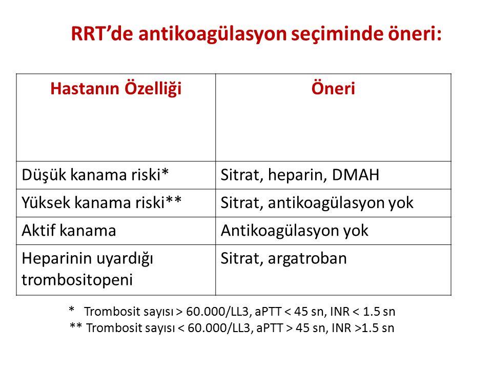 RRT'de antikoagülasyon seçiminde öneri: