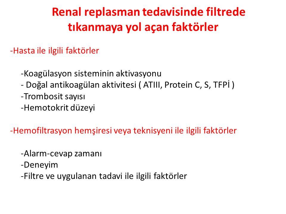 Renal replasman tedavisinde filtrede tıkanmaya yol açan faktörler