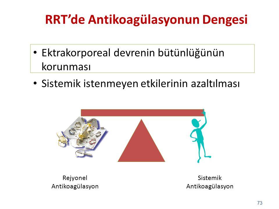 RRT'de Antikoagülasyonun Dengesi