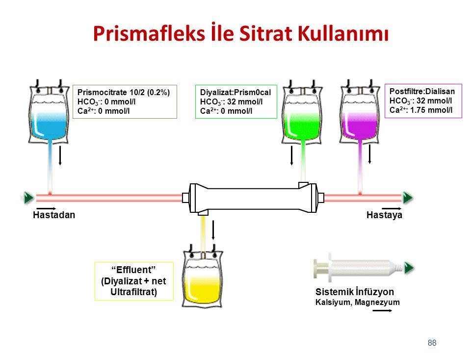 Prismafleks İle Sitrat Kullanımı (Diyalizat + net Ultrafiltrat)